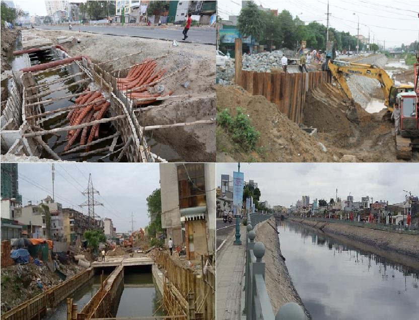 DA thoát nước nhằm cải thiện môi trường Hà Nội - Dự án II